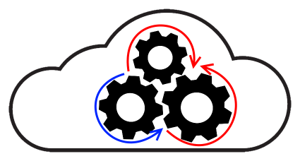 Cloud models compute